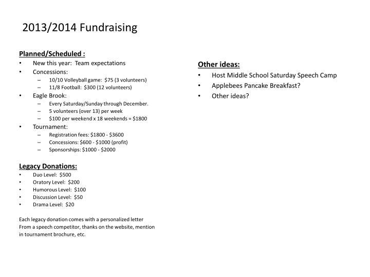 2013/2014 Fundraising