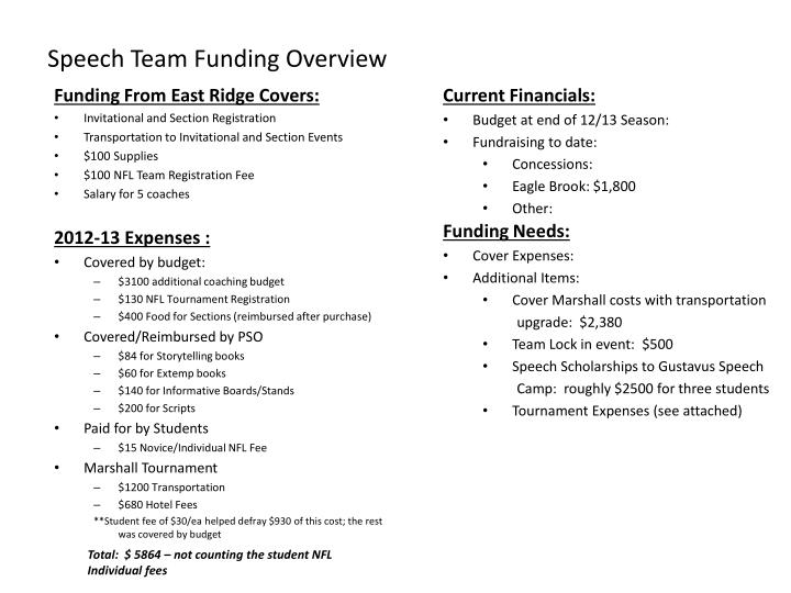 Speech team funding overview