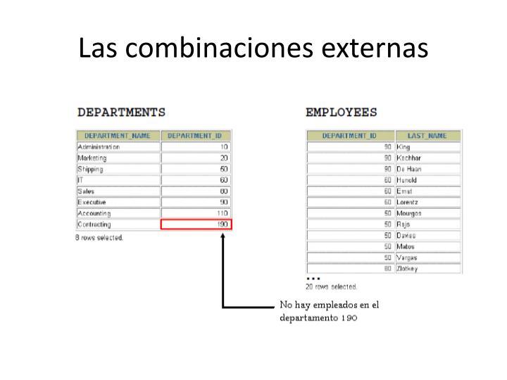 Las combinaciones externas