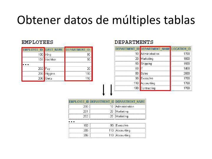 Obtener datos de múltiples tablas