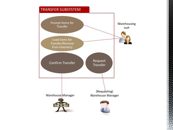 TRANSFER SUBSYSTEM