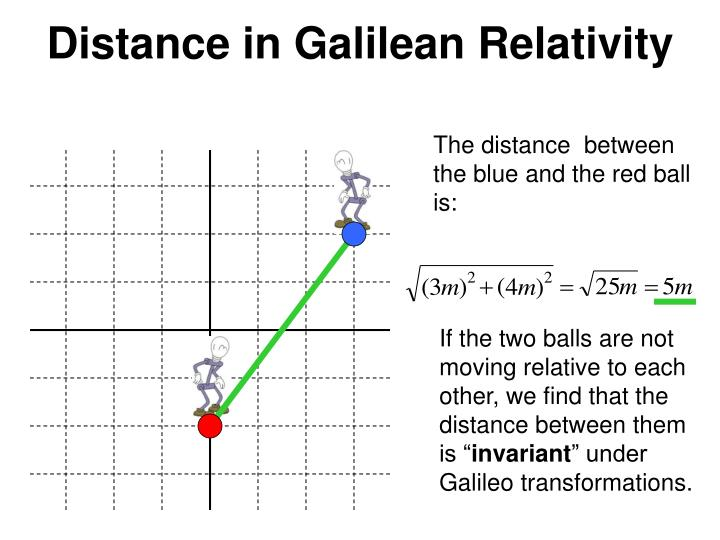 Distance in Galilean Relativity