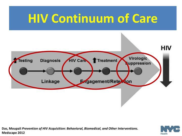 HIV Continuum of Care