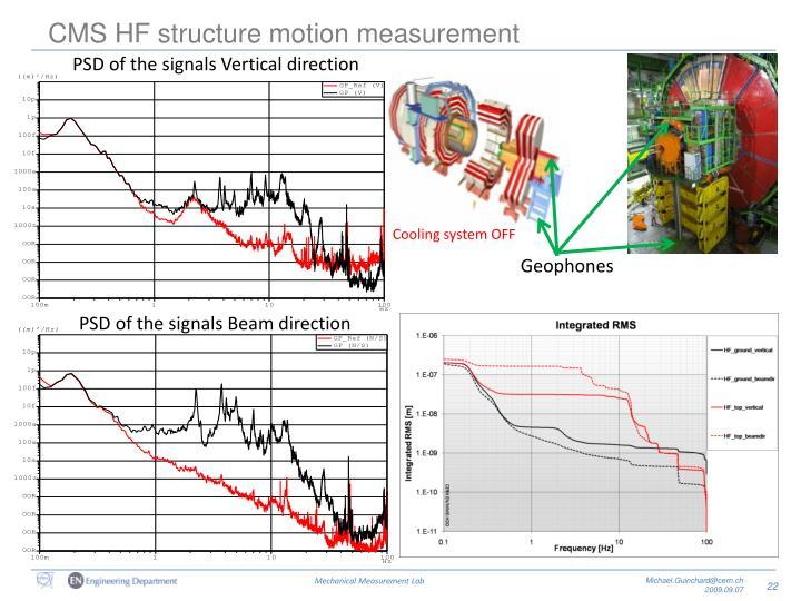 CMS HF structure motion measurement