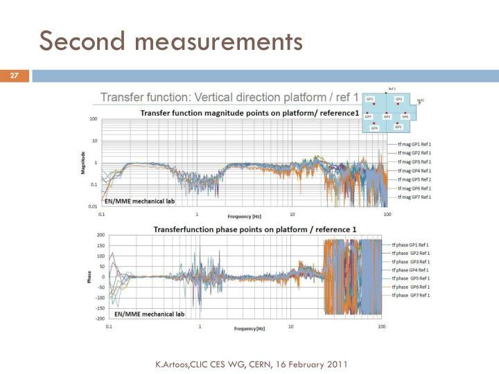 Second measurements