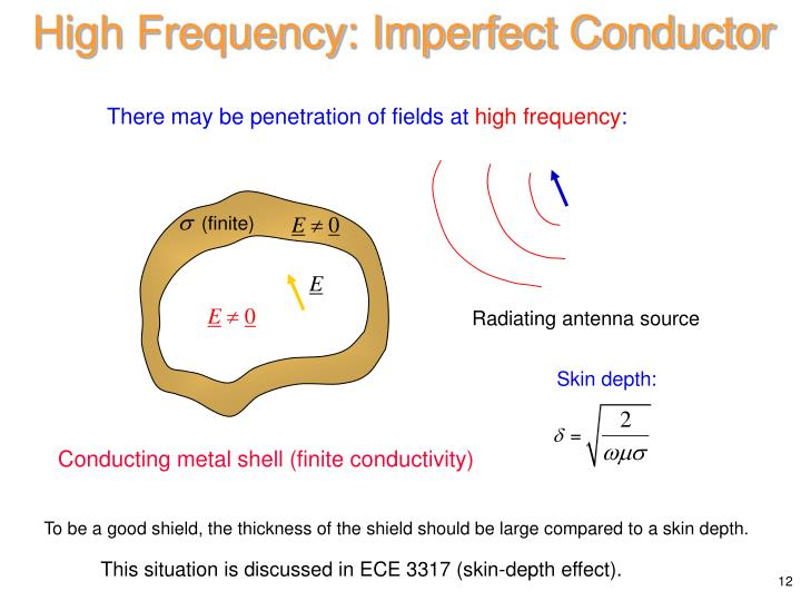 High Frequency: Imperfect Conductor