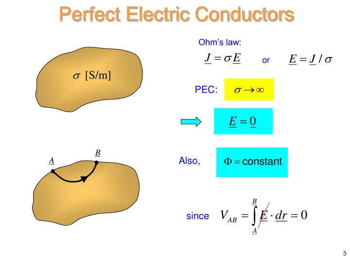 Perfect Electric
