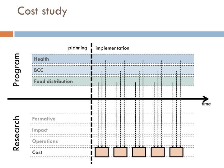 Cost study