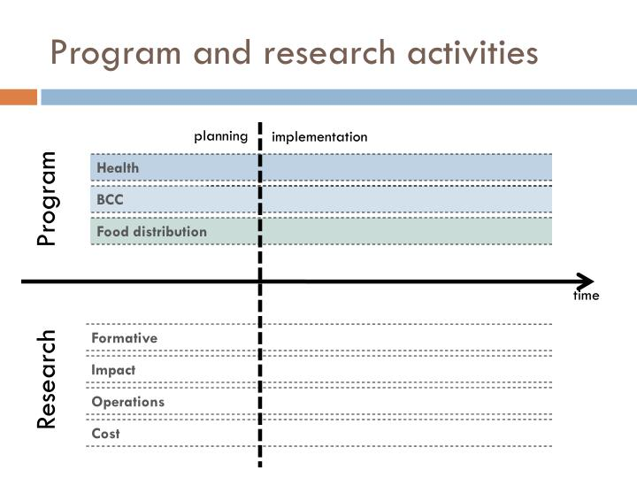 Program and research activities