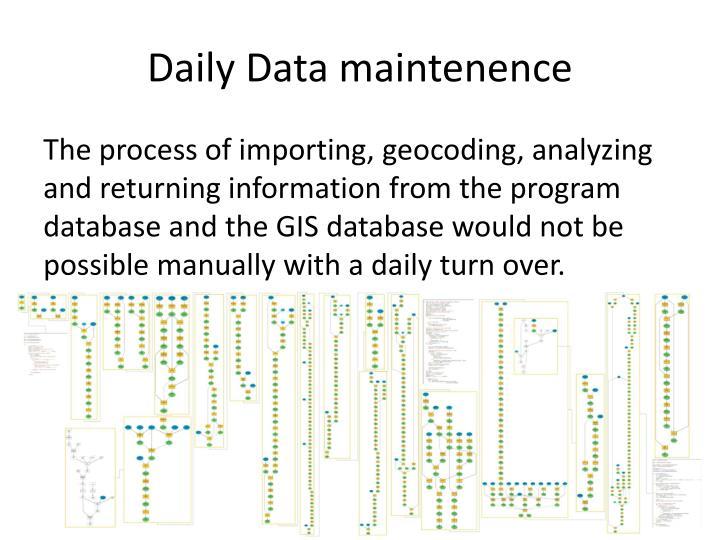 Daily Data