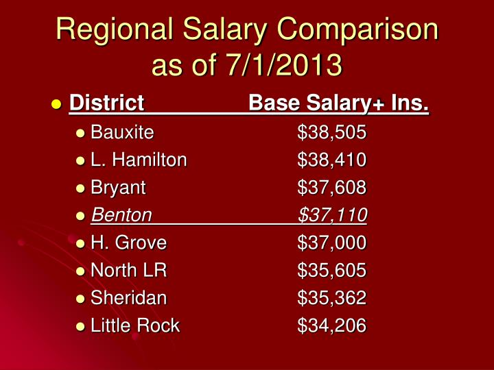 Regional salary comparison as of 7 1 2013