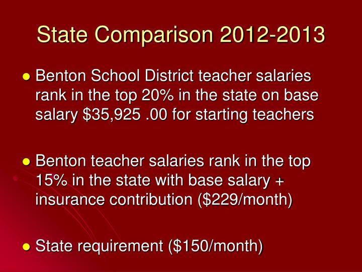 State Comparison 2012-2013