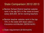 state comparison 2012 2013