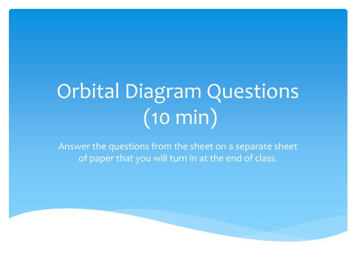 Orbital Diagram Questions