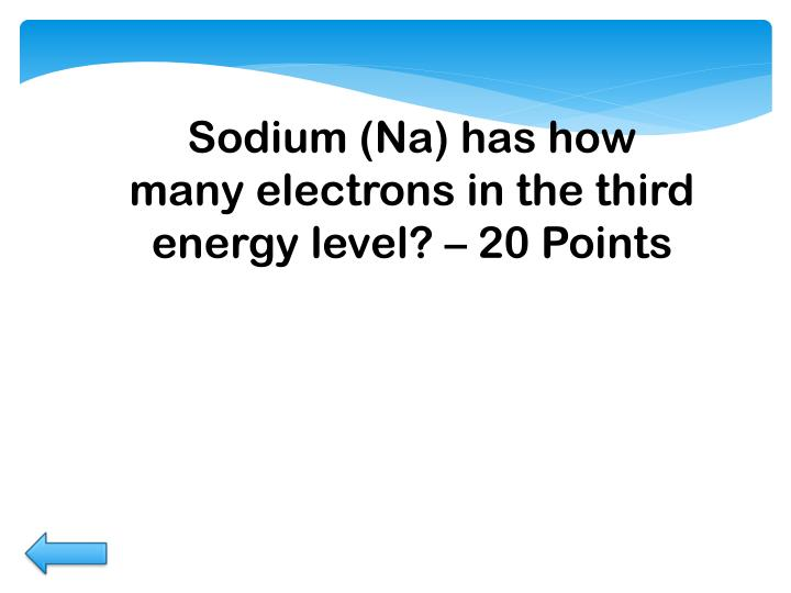 Sodium (Na) has how many electrons in the third energy level? –