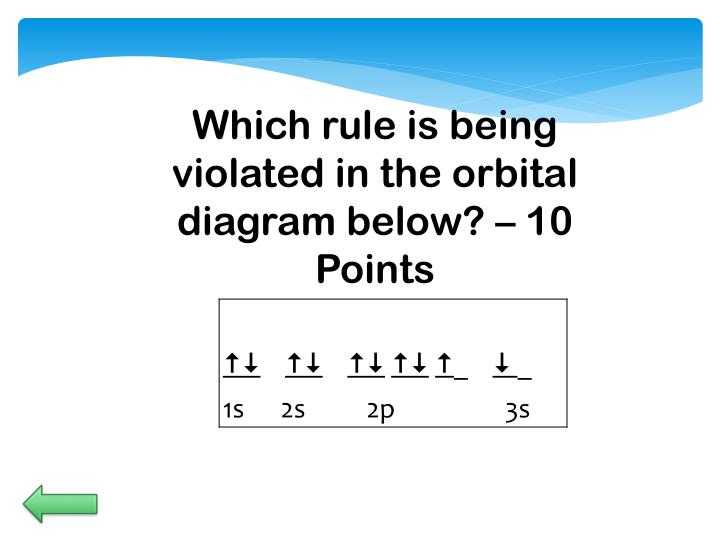 Which rule is being violated in the orbital diagram below? –