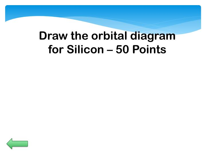Draw the orbital diagram for Silicon –