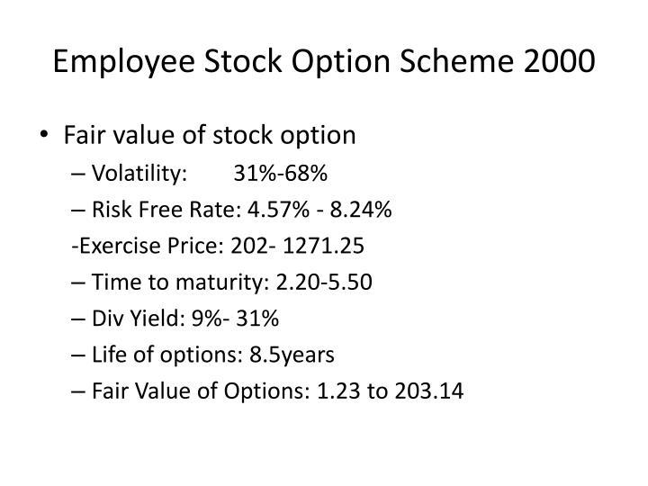 Employee Stock Option Scheme 2000
