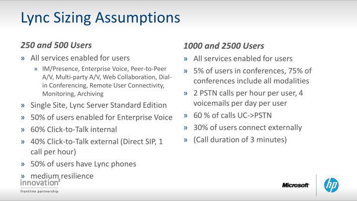 Lync Sizing Assumptions