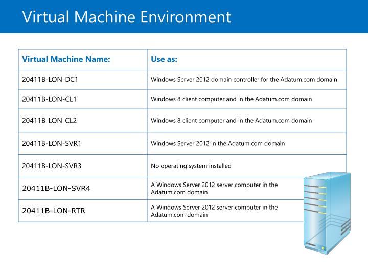 Virtual Machine Environment