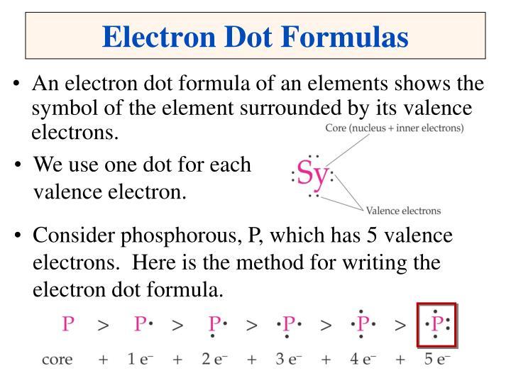 Electron Dot Formulas