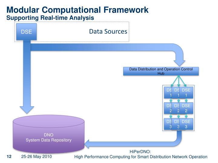 Modular Computational Framework