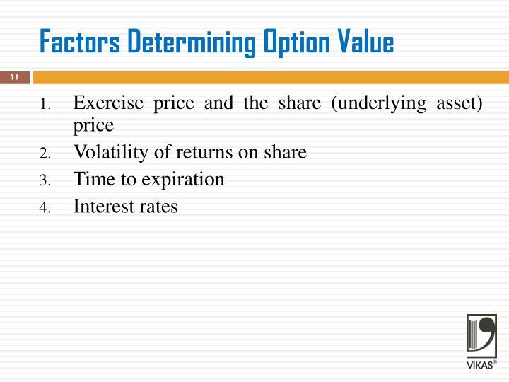 Factors Determining Option Value