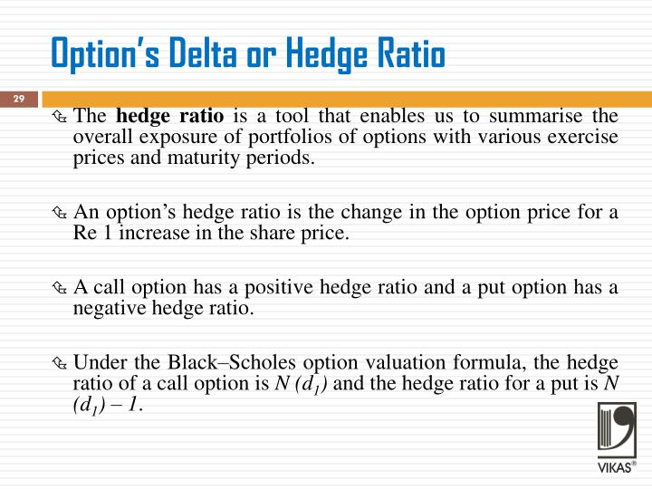 Option's Delta or Hedge Ratio