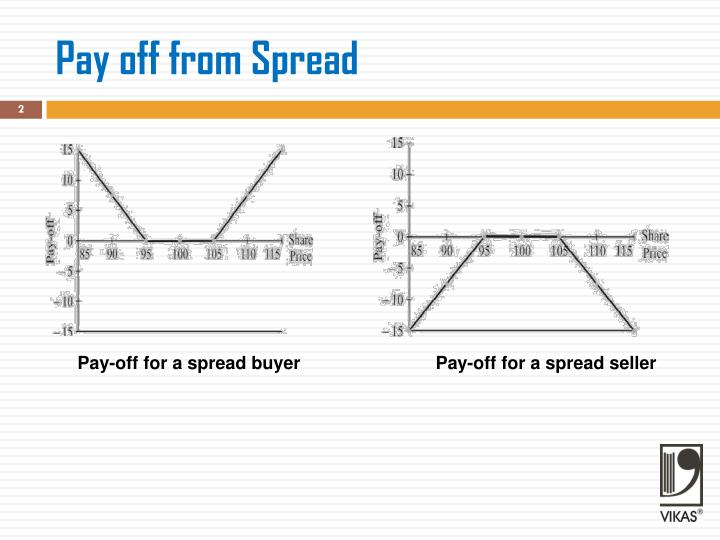 Pay off from spread