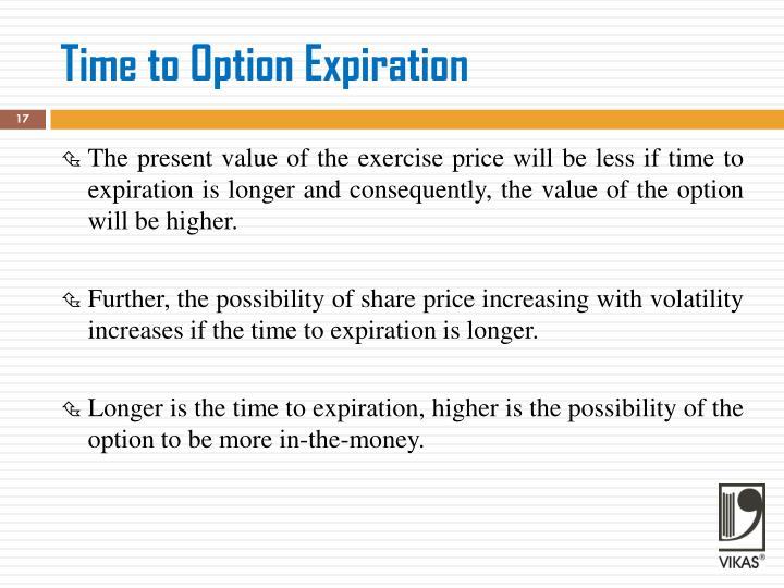 Time to Option Expiration