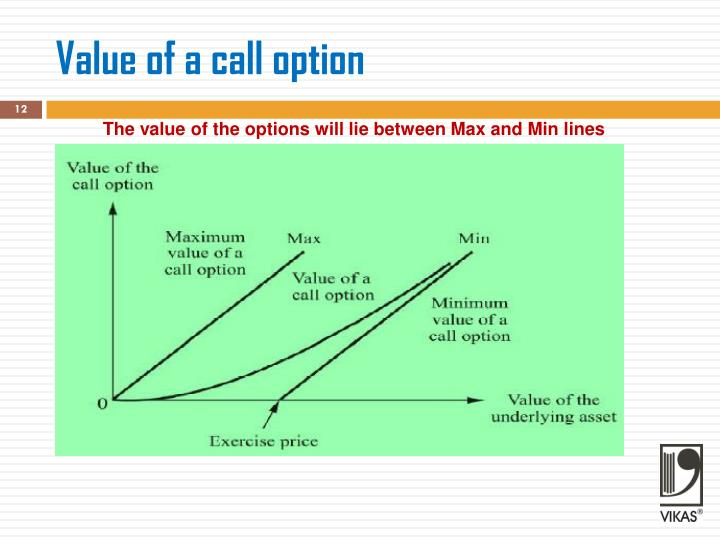 Value of a call option