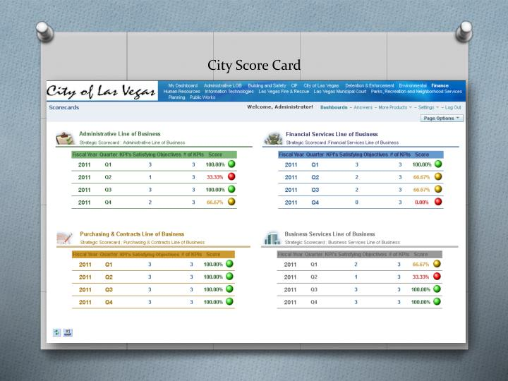 City Score Card