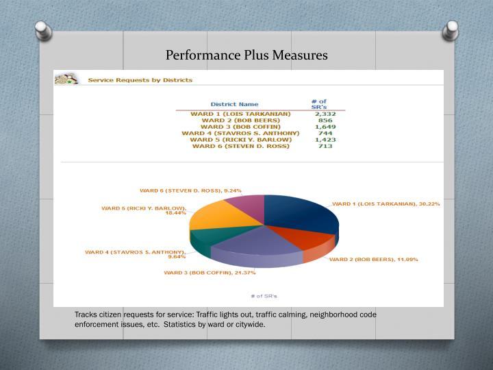 Performance Plus Measures