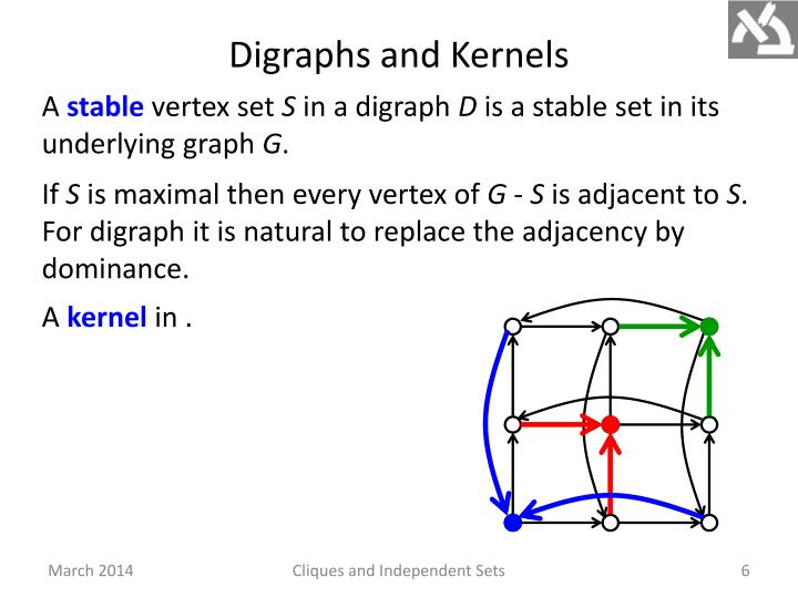 Digraphs and Kernels