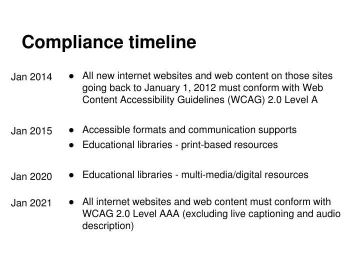 Compliance timeline