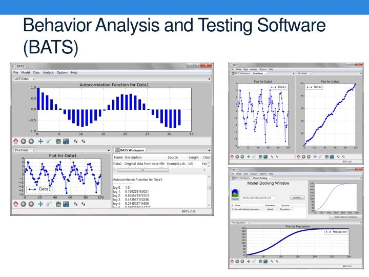 Behavior Analysis and Testing Software (BATS)