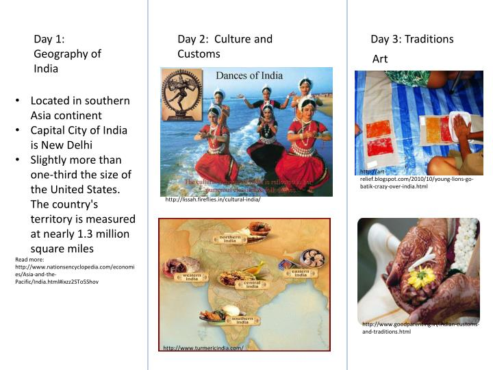 Day 1: Geography of India