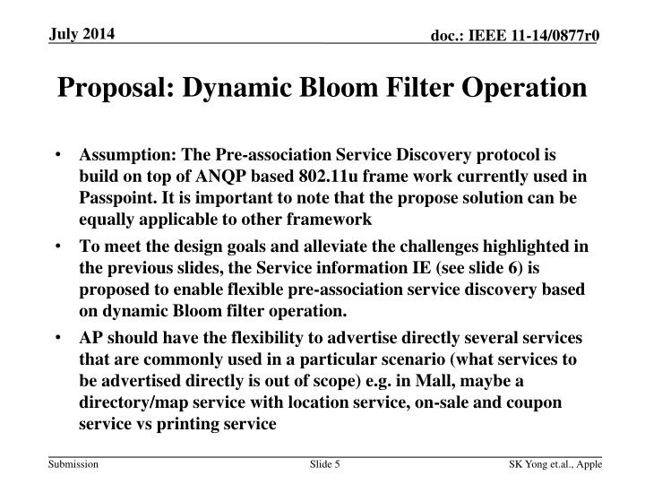 Proposal: Dynamic Bloom Filter Operation