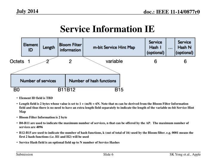 Service Information IE
