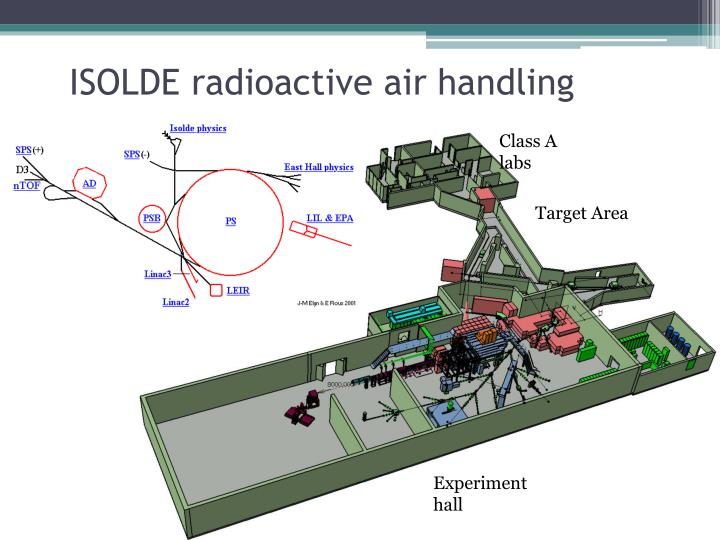 ISOLDE radioactive air handling