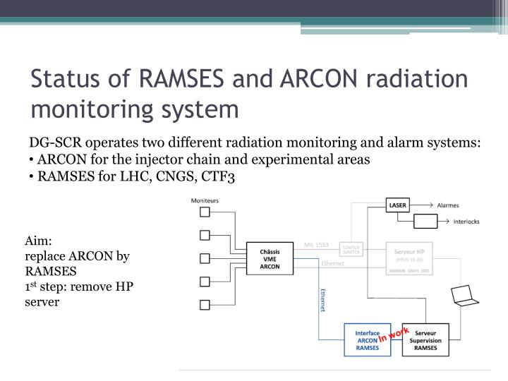 Status of RAMSES and ARCON radiation monitoring system