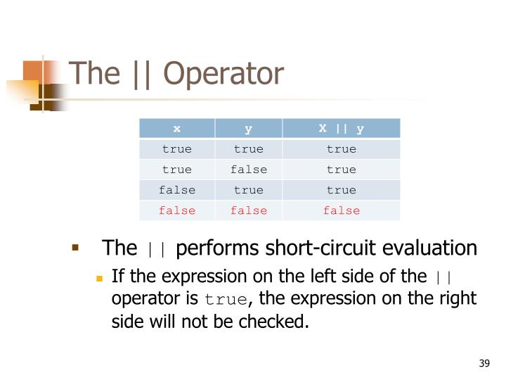 The || Operator