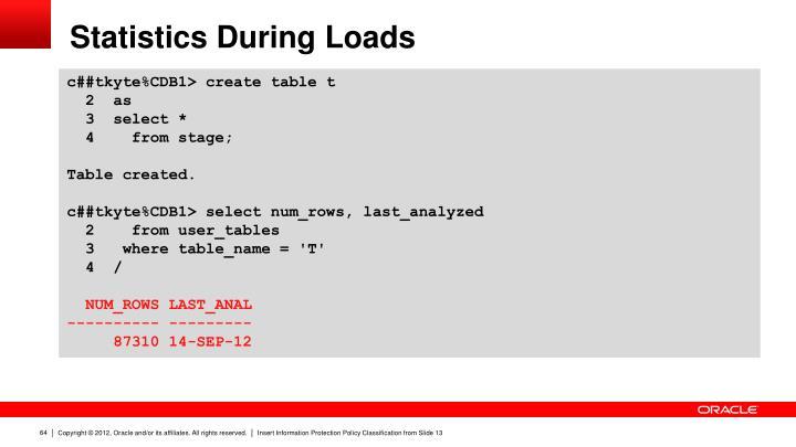Statistics During Loads