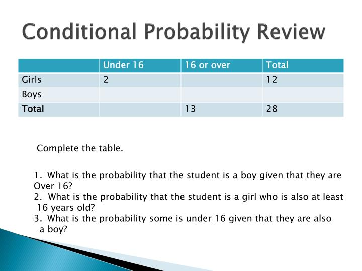 Conditional Probability Review