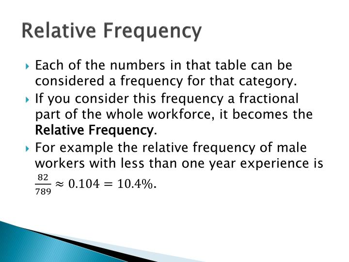 Relative Frequency
