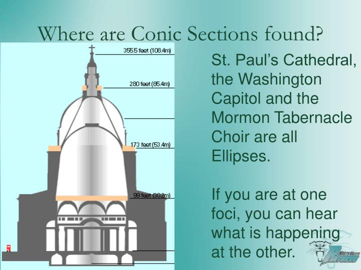 Where are Conic Sections found?