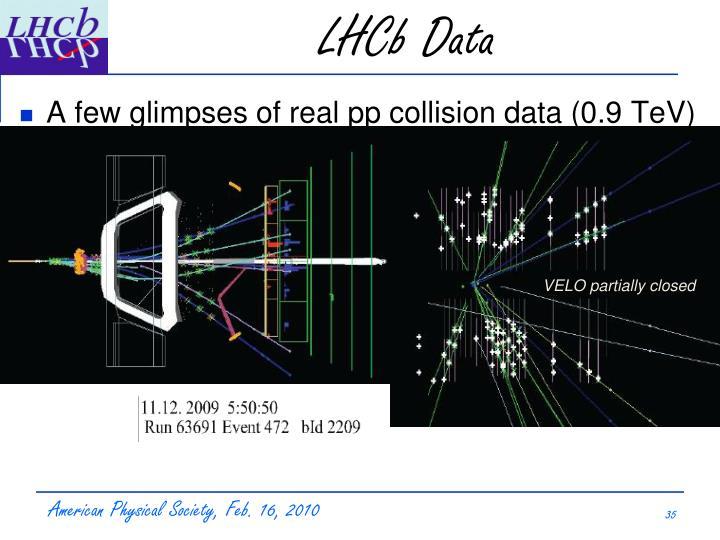 LHCb Data