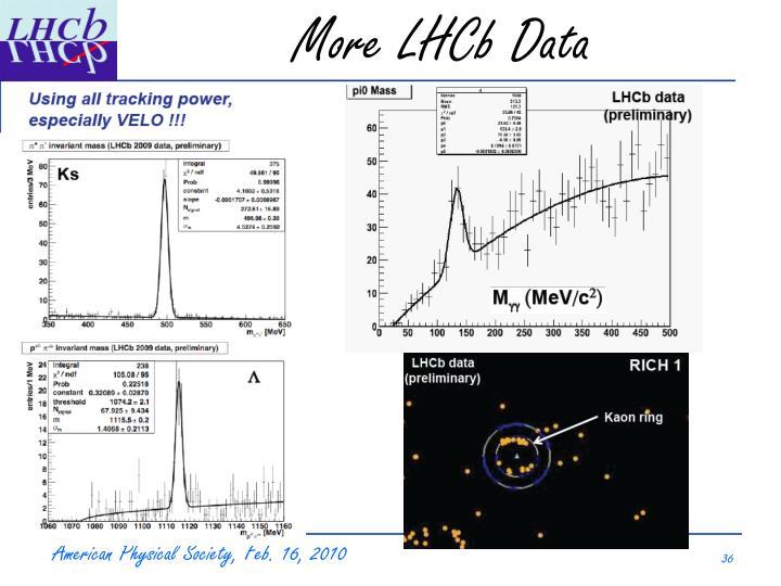 More LHCb Data