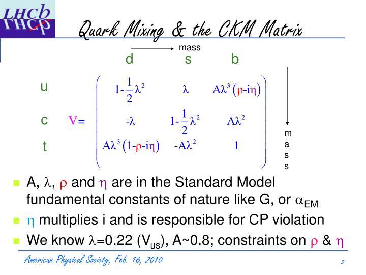 Quark Mixing & the CKM Matrix