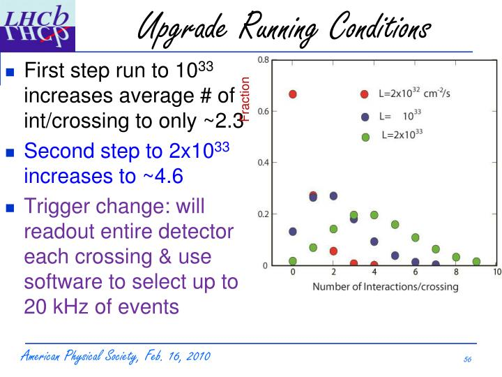 Upgrade Running Conditions